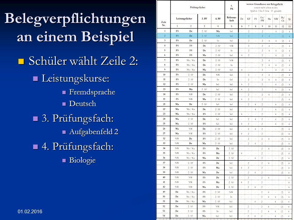 01.02.2016 20 Belegverpflichtungen an einem Beispiel Schüler wählt Zeile 2: Schüler wählt Zeile 2: Leistungskurse: Leistungskurse: Fremdsprache Fremdsprache Deutsch Deutsch 3.