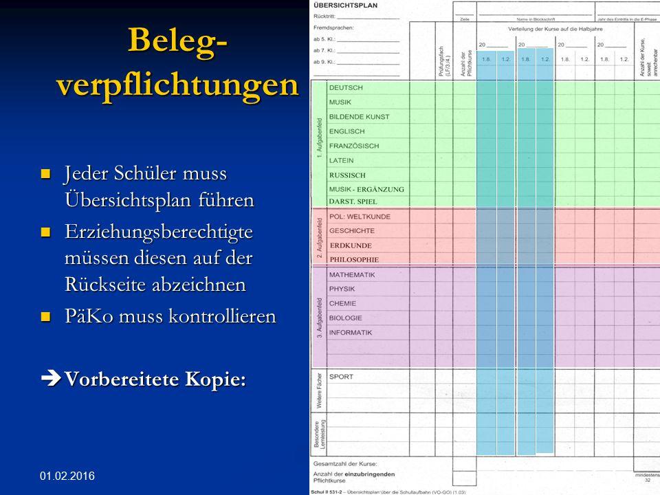 01.02.2016 9 Beleg- verpflichtungen Jeder Schüler muss Übersichtsplan führen Jeder Schüler muss Übersichtsplan führen Erziehungsberechtigte müssen die
