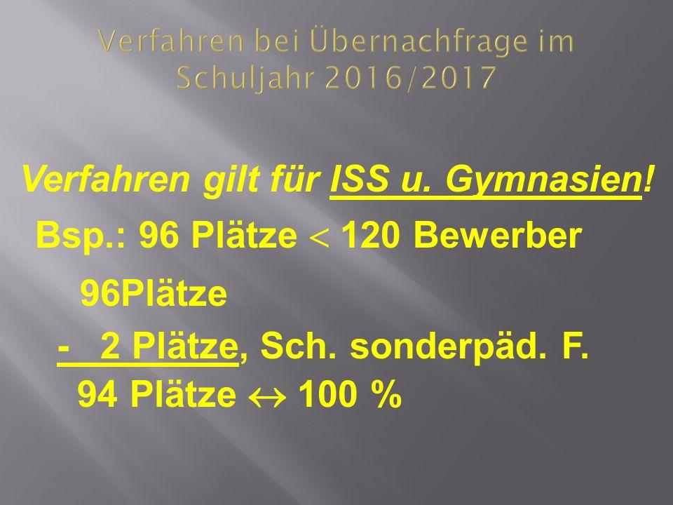Bsp.: 96 Plätze  120 Bewerber 96Plätze - 2 Plätze, Sch.