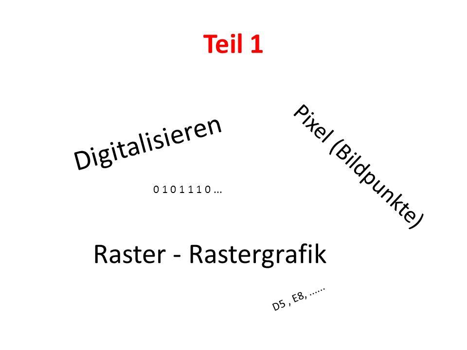 Teil 1 Digitalisieren Pixel (Bildpunkte) Raster - Rastergrafik 0 1 0 1 1 1 0... D5, E8,......