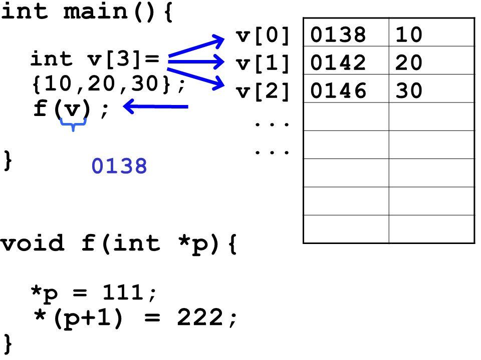 int main(){ int v[3]= {10,20,30}; f(v); } void f(int *p){ *p = 111; *(p+1) = 222; } 013810v[0] 014220v[1] 014630v[2]...