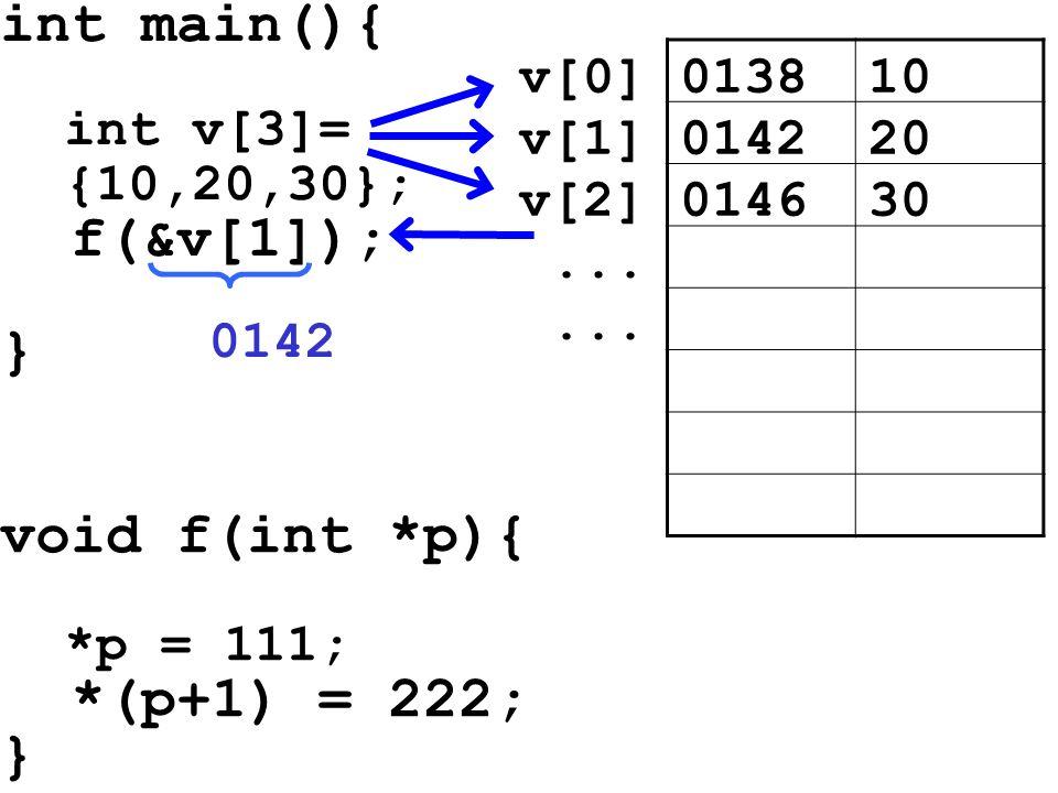 int main(){ int v[3]= {10,20,30}; f(&v[1]); } void f(int *p){ *p = 111; *(p+1) = 222; } 013810v[0] 014220v[1] 014630v[2]...