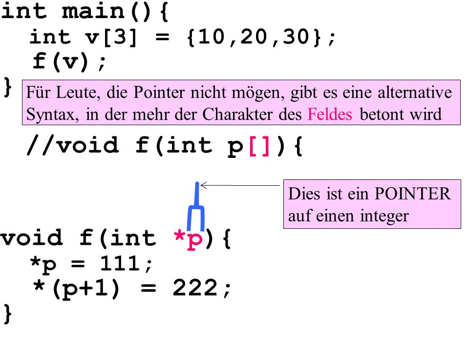 int main(){ int v[3] = {10,20,30}; f(v); } void f( ){ *p = 111; *(p+1) = 222; } int *p Dies ist ein POINTER auf einen integer Für Leute, die Pointer nicht mögen, gibt es eine alternative Syntax, in der mehr der Charakter des Feldes betont wird //void f(int p[]){