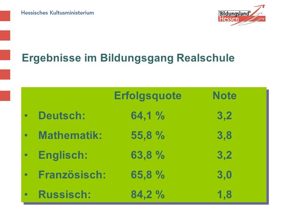 Hessisches Kultusministerium Institut für Qualitätsentwicklung 14 IQ - Abtlg.