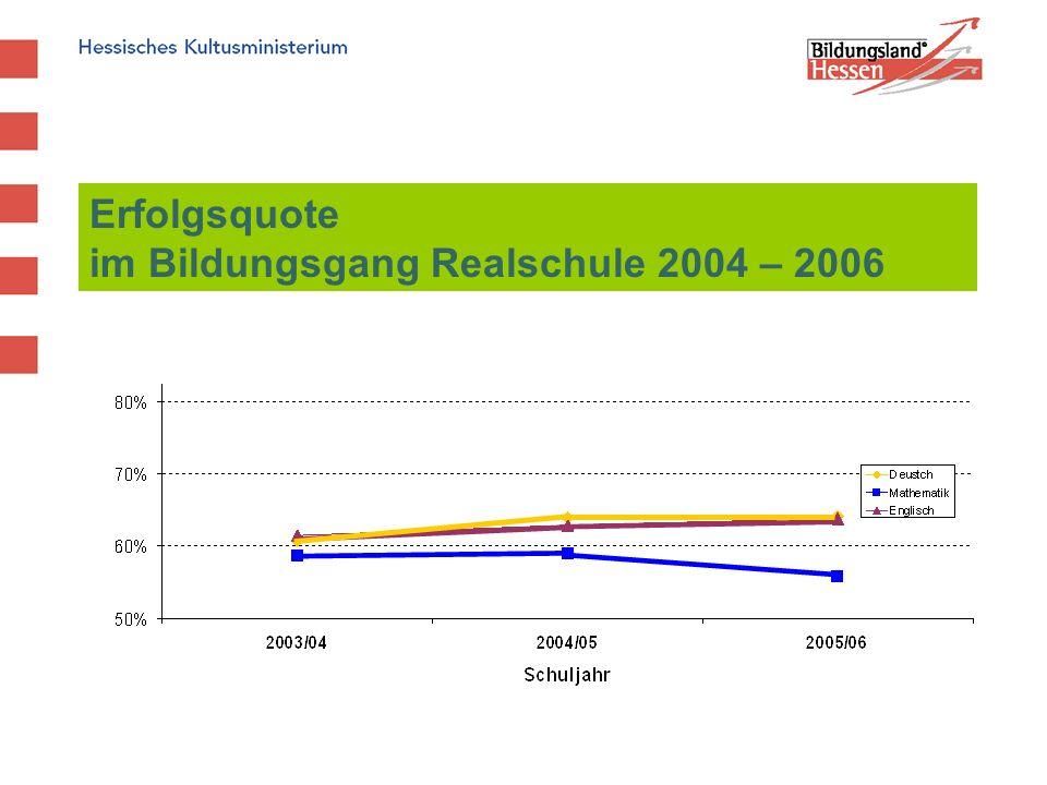 Hessisches Kultusministerium Institut für Qualitätsentwicklung 15 IQ - Abtlg.