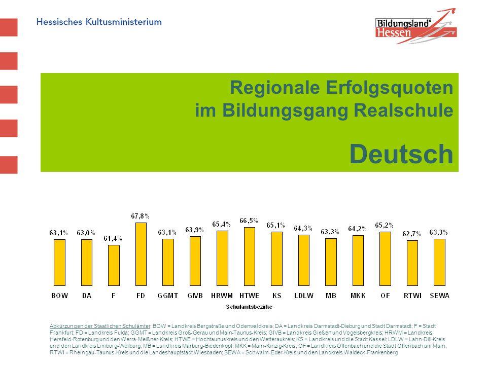 Hessisches Kultusministerium Institut für Qualitätsentwicklung 16 IQ - Abtlg.