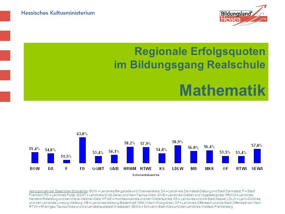 Hessisches Kultusministerium Institut für Qualitätsentwicklung 17 IQ - Abtlg.