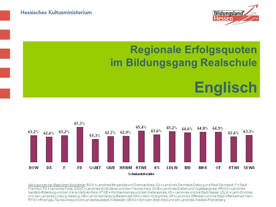 Hessisches Kultusministerium Institut für Qualitätsentwicklung 18 IQ - Abtlg.