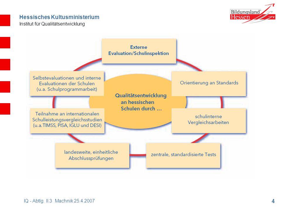 Hessisches Kultusministerium Institut für Qualitätsentwicklung 4 IQ - Abtlg. II.3 Machnik 25.4.2007