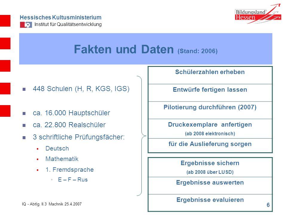 Hessisches Kultusministerium Institut für Qualitätsentwicklung 6 IQ - Abtlg.