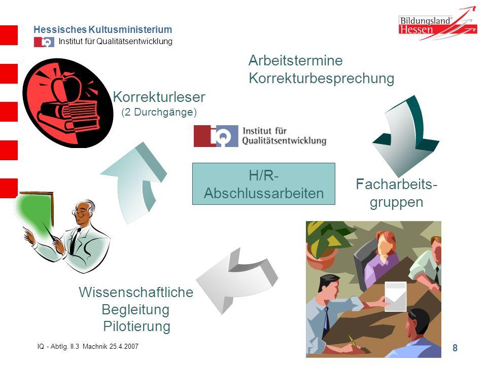 Hessisches Kultusministerium Institut für Qualitätsentwicklung 8 IQ - Abtlg.