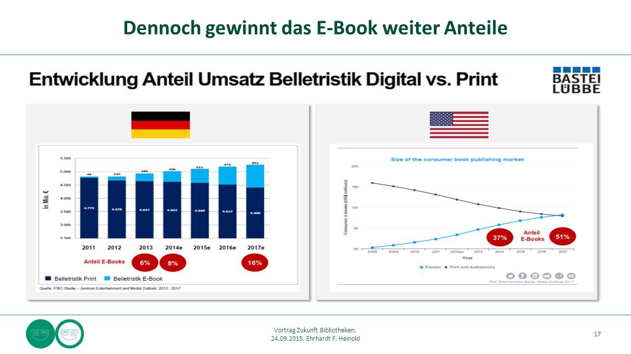 Dennoch gewinnt das E-Book weiter Anteile 17 Vortrag Zukunft Bibliotheken, 24.09.2015, Ehrhardt F. Heinold