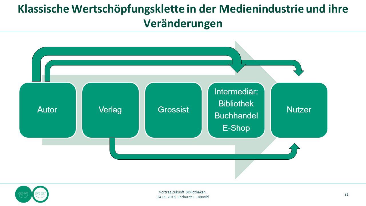 AutorVerlagGrossist Intermediär: Bibliothek Buchhandel E-Shop Nutzer Klassische Wertschöpfungsklette in der Medienindustrie und ihre Veränderungen 31