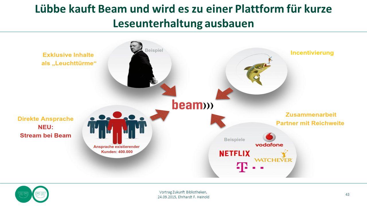 Lübbe kauft Beam und wird es zu einer Plattform für kurze Leseunterhaltung ausbauen 43 Vortrag Zukunft Bibliotheken, 24.09.2015, Ehrhardt F. Heinold