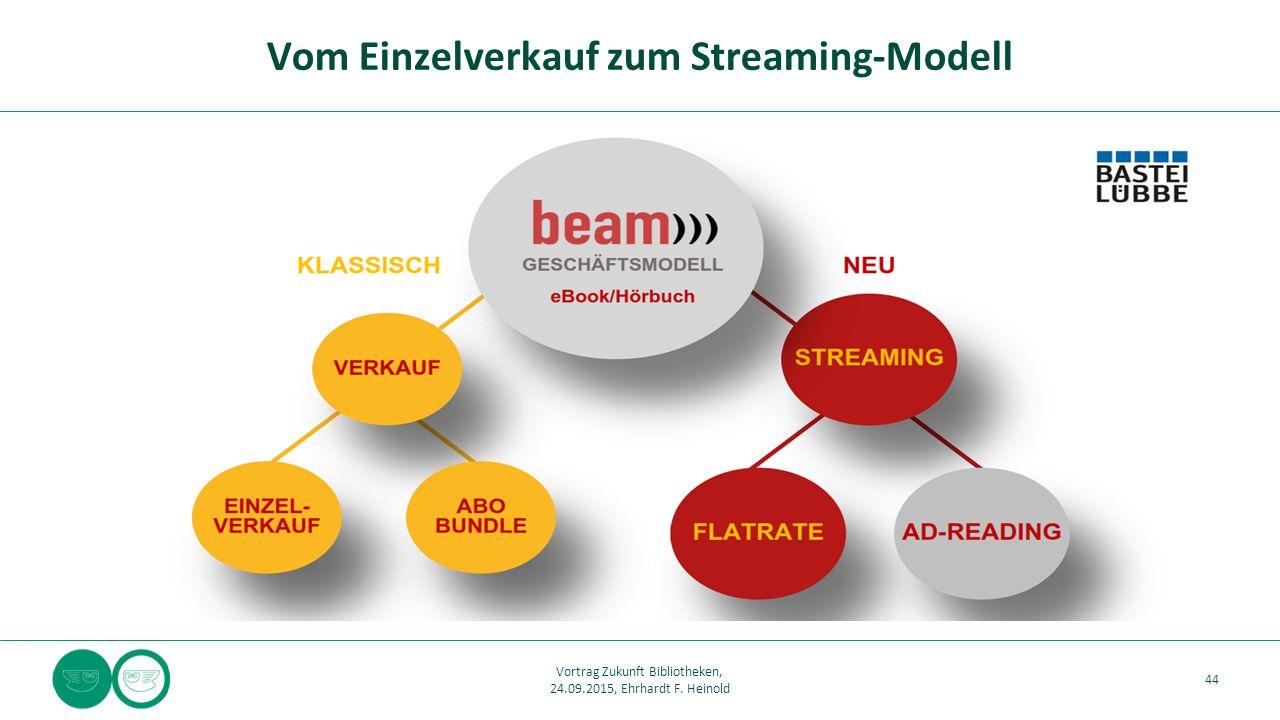 Vom Einzelverkauf zum Streaming-Modell 44 Vortrag Zukunft Bibliotheken, 24.09.2015, Ehrhardt F.