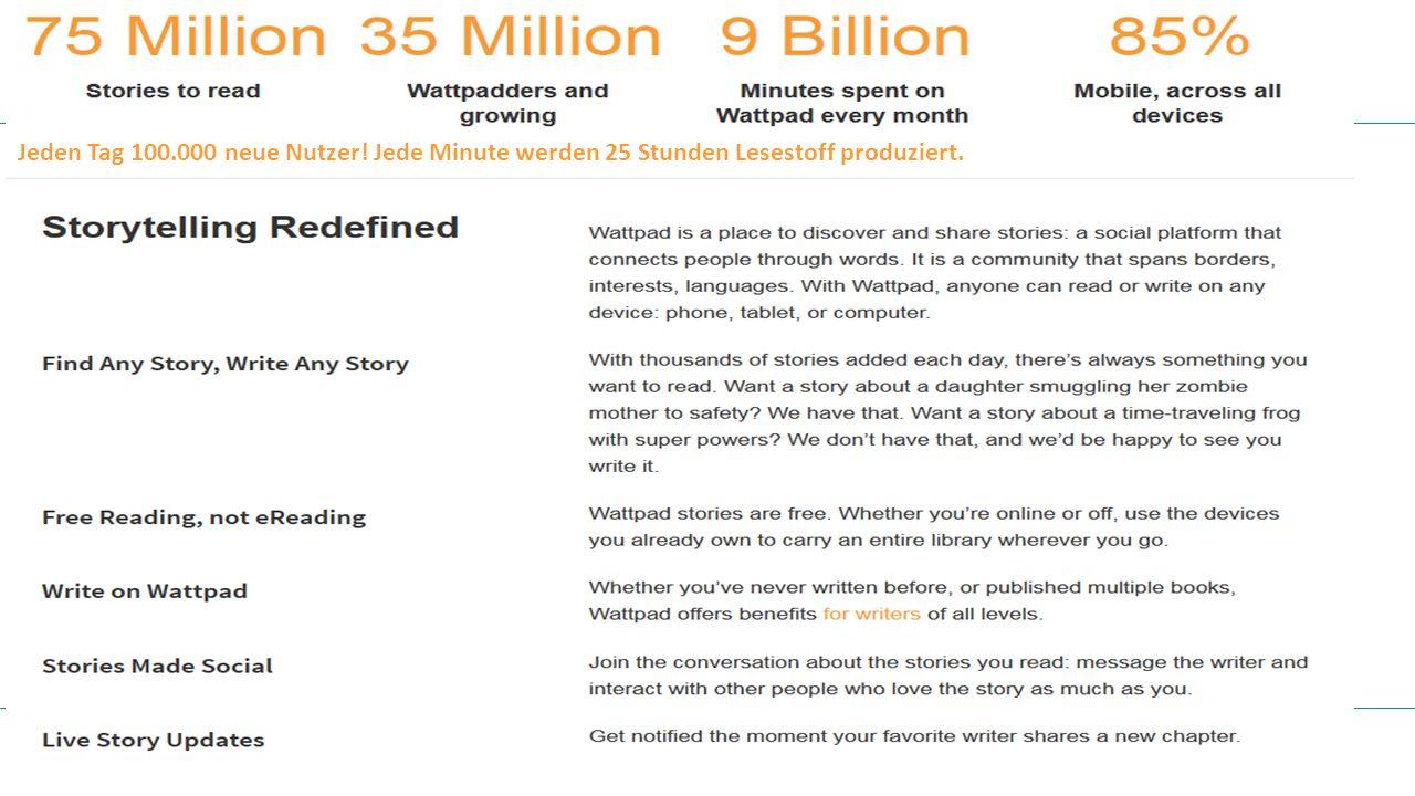 Jeden Tag 100.000 neue Nutzer! Jede Minute werden 25 Stunden Lesestoff produziert.