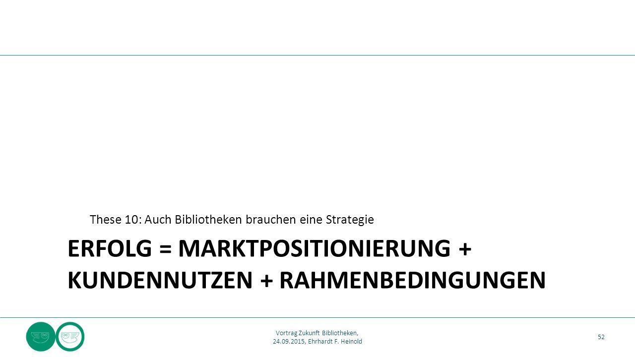 ERFOLG = MARKTPOSITIONIERUNG + KUNDENNUTZEN + RAHMENBEDINGUNGEN These 10: Auch Bibliotheken brauchen eine Strategie 52 Vortrag Zukunft Bibliotheken, 24.09.2015, Ehrhardt F.