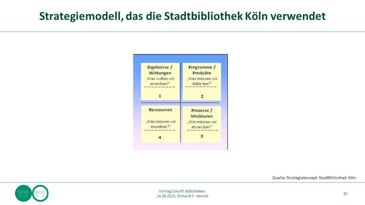 Strategiemodell, das die Stadtbibliothek Köln verwendet 62 Vortrag Zukunft Bibliotheken, 24.09.2015, Ehrhardt F. Heinold Quelle: Strategiekonzept Stad