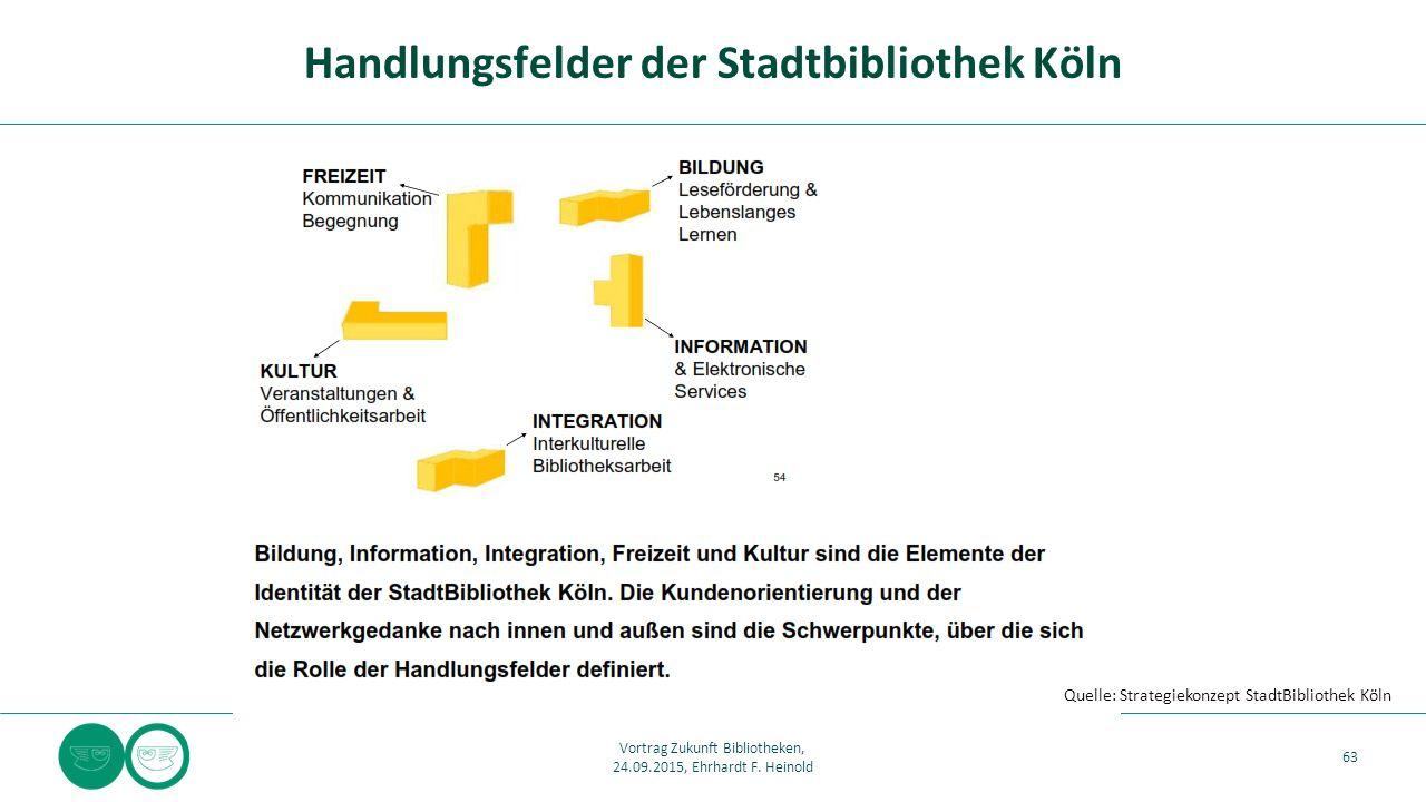 Handlungsfelder der Stadtbibliothek Köln 63 Vortrag Zukunft Bibliotheken, 24.09.2015, Ehrhardt F. Heinold Quelle: Strategiekonzept StadtBibliothek Köl