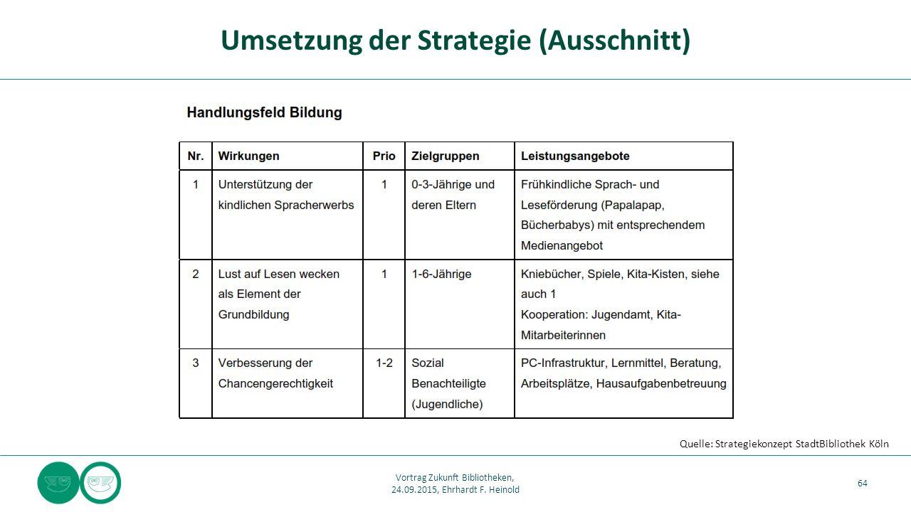 Umsetzung der Strategie (Ausschnitt) 64 Vortrag Zukunft Bibliotheken, 24.09.2015, Ehrhardt F. Heinold Quelle: Strategiekonzept StadtBibliothek Köln