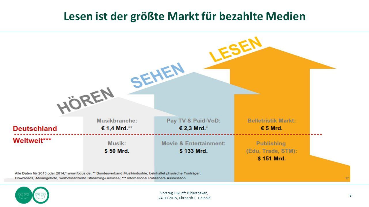 Lesen ist der größte Markt für bezahlte Medien 8 Vortrag Zukunft Bibliotheken, 24.09.2015, Ehrhardt F. Heinold