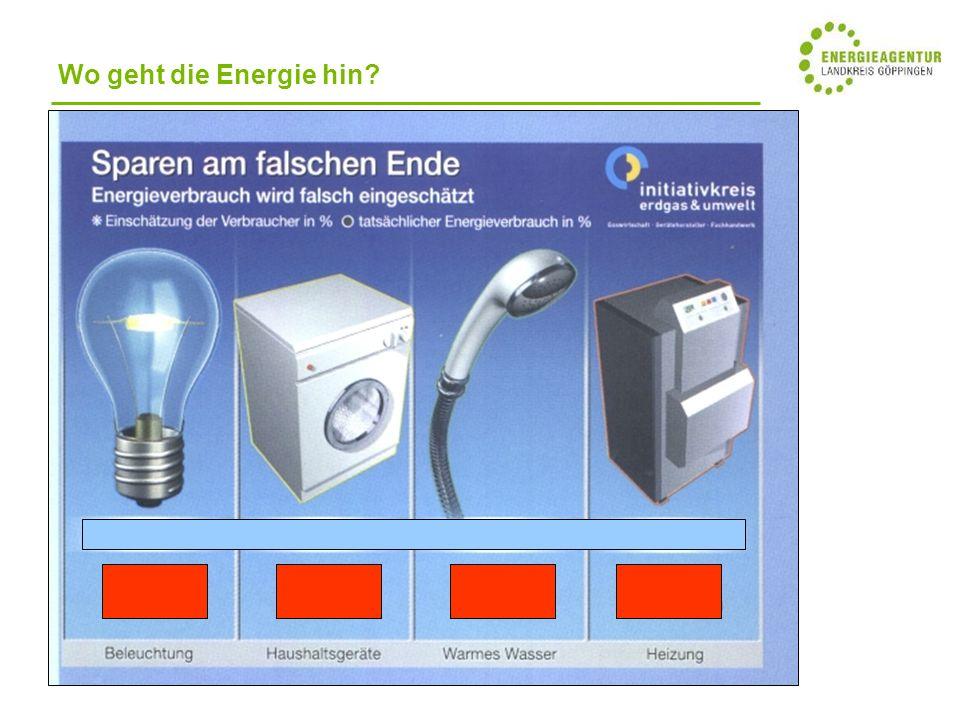 Wo geht die Energie hin?