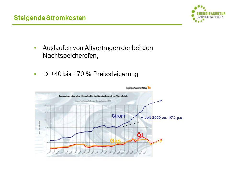 Steigende Stromkosten Auslaufen von Altverträgen der bei den Nachtspeicheröfen,  +40 bis +70 % Preissteigerung Strom Öl Gas + seit 2000 ca.