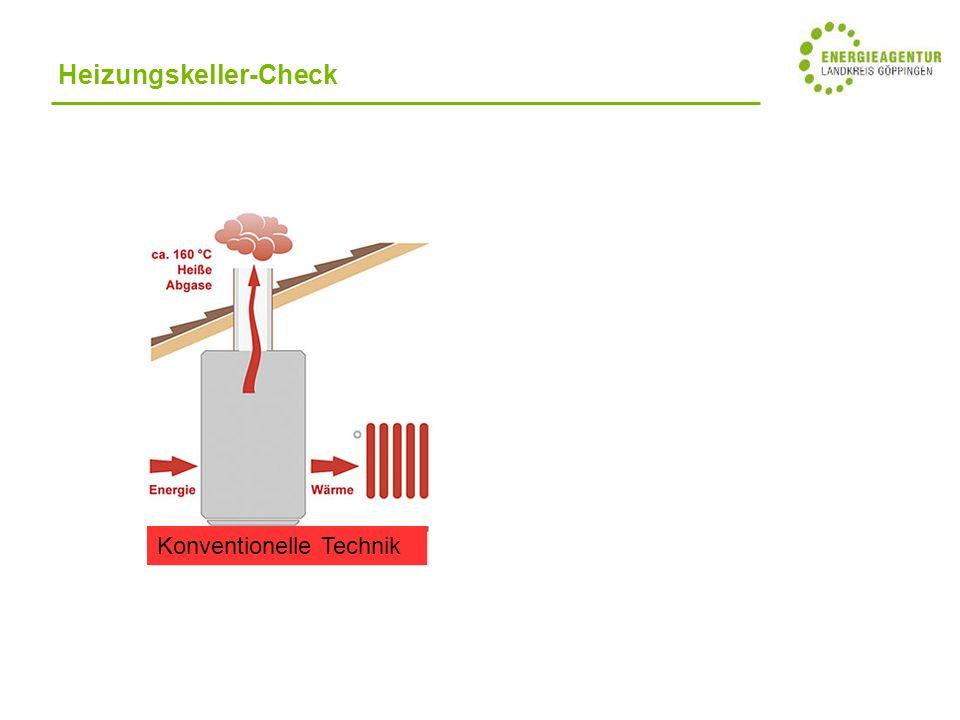 Konventionelle Technik Gas Brennwerttechnik Heizungskeller-Check