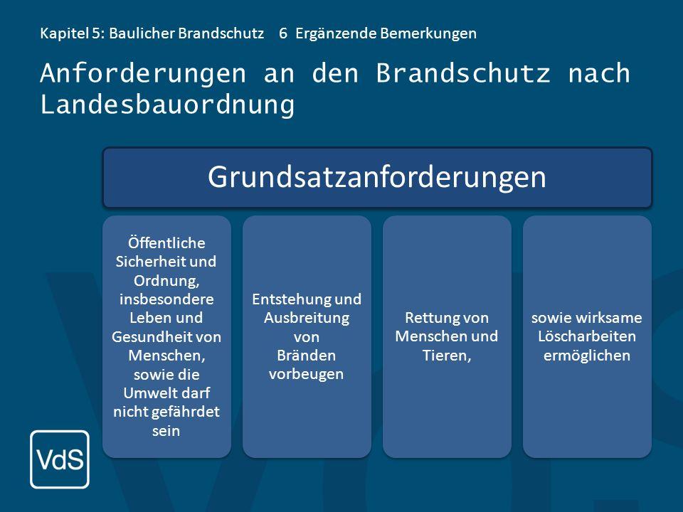 Kapitel 5: Baulicher Brandschutz4.1.4 Zugänglichkeit von Gebäuden...