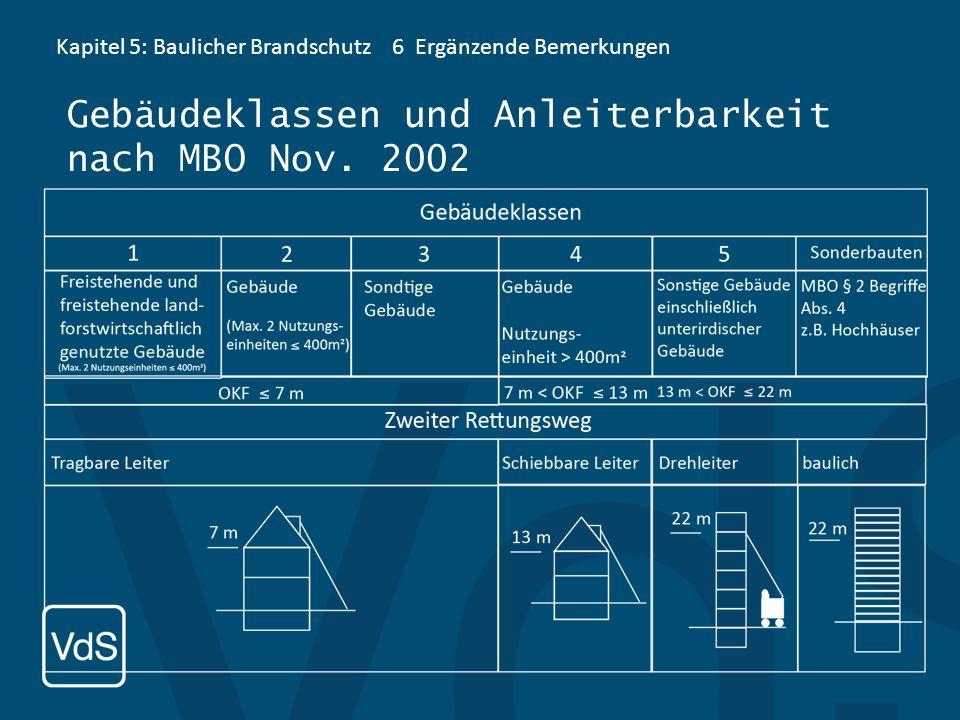 Kapitel 5: Baulicher Brandschutz6 Ergänzende Bemerkungen Gebäudeklassen und Anleiterbarkeit nach MBO Nov.