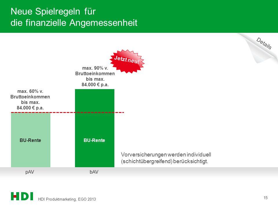 HDI Produktmarketing, EGO 2013 15 Jetzt neu! BU-Rente max. 90% v. Bruttoeinkommen bis max. 84.000 € p.a. BU-Rente Neue Spielregeln für die finanzielle
