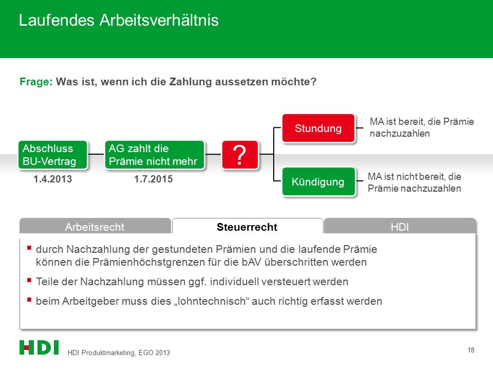 HDI Produktmarketing, EGO 2013 18 Steuerrecht Arbeitsrecht HDI Frage: Was ist, wenn ich die Zahlung aussetzen möchte?  durch Nachzahlung der gestunde