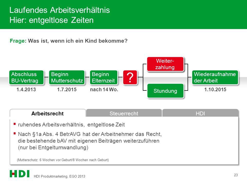 HDI Produktmarketing, EGO 2013 23 Arbeitsrecht Steuerrecht HDI Laufendes Arbeitsverhältnis Hier: entgeltlose Zeiten Frage: Was ist, wenn ich ein Kind