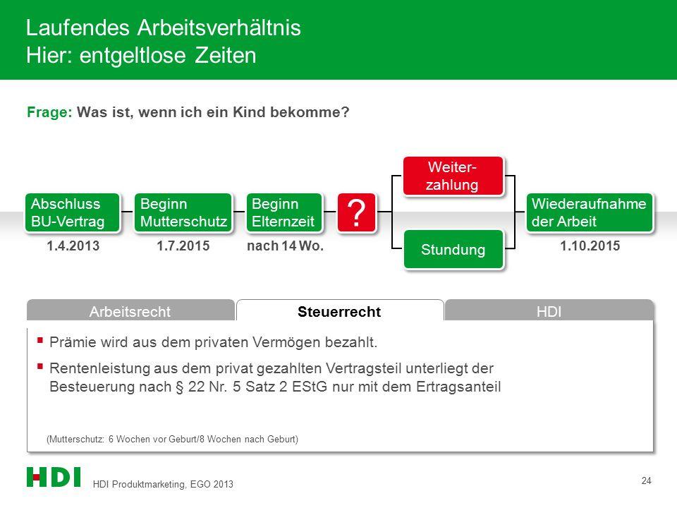 HDI Produktmarketing, EGO 2013 24 Steuerrecht Arbeitsrecht HDI Laufendes Arbeitsverhältnis Hier: entgeltlose Zeiten Frage: Was ist, wenn ich ein Kind