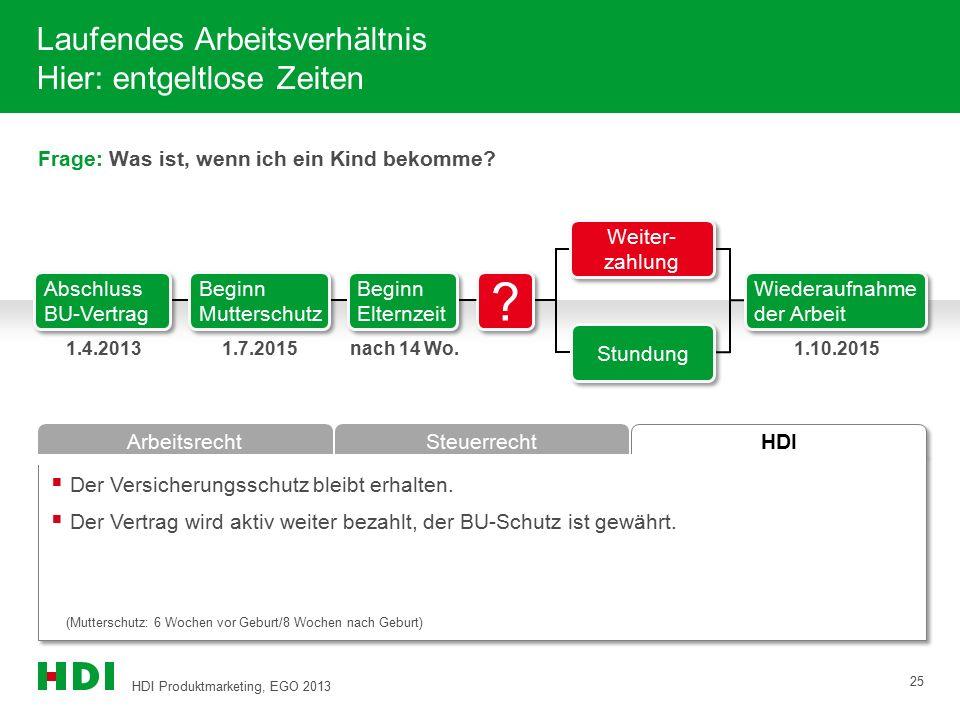 HDI Produktmarketing, EGO 2013 25 Steuerrecht HDI Arbeitsrecht Laufendes Arbeitsverhältnis Hier: entgeltlose Zeiten Frage: Was ist, wenn ich ein Kind
