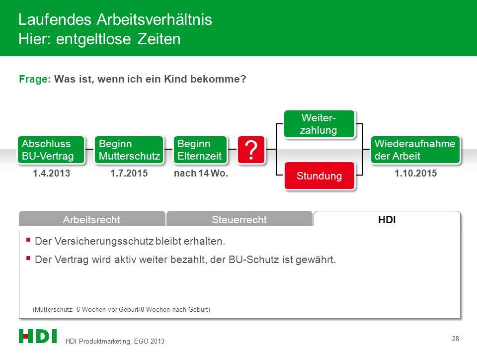 HDI Produktmarketing, EGO 2013 28 Steuerrecht HDI Arbeitsrecht Laufendes Arbeitsverhältnis Hier: entgeltlose Zeiten Frage: Was ist, wenn ich ein Kind