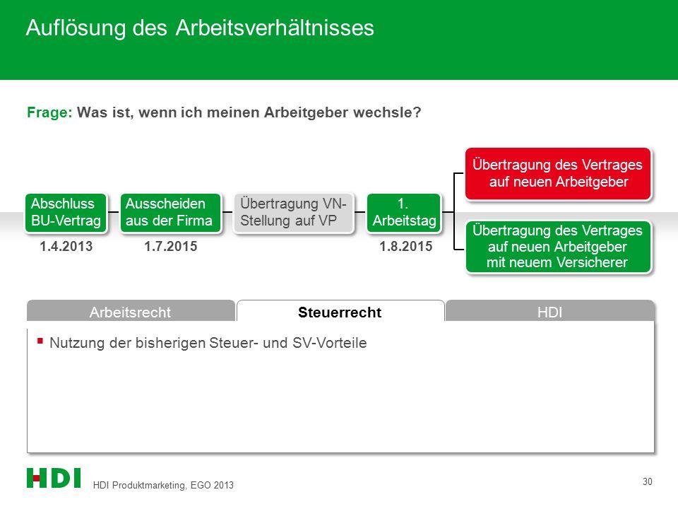 HDI Produktmarketing, EGO 2013 30 Arbeitsrecht Steuerrecht HDI Auflösung des Arbeitsverhältnisses Frage: Was ist, wenn ich meinen Arbeitgeber wechsle?
