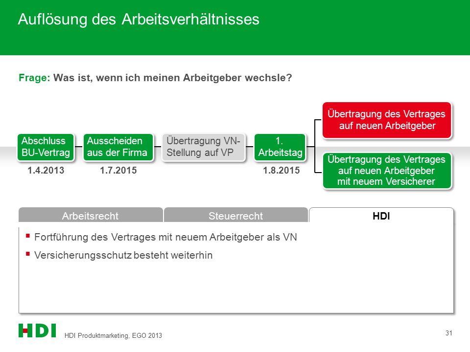 HDI Produktmarketing, EGO 2013 31 HDI ArbeitsrechtSteuerrecht Auflösung des Arbeitsverhältnisses Frage: Was ist, wenn ich meinen Arbeitgeber wechsle?