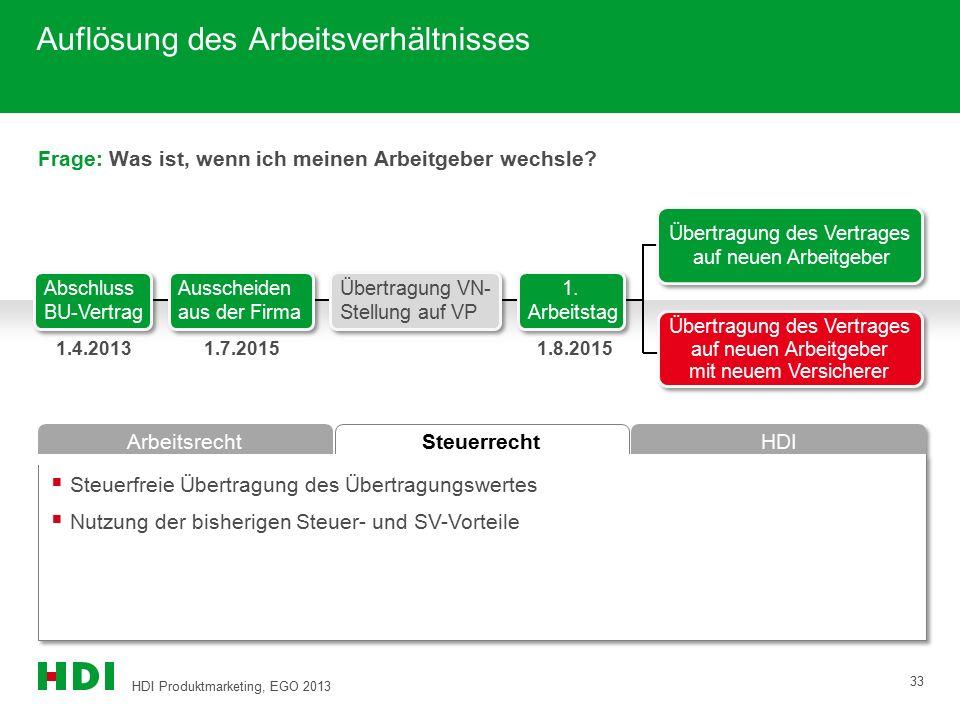 HDI Produktmarketing, EGO 2013 33 Steuerrecht Arbeitsrecht HDI Auflösung des Arbeitsverhältnisses Frage: Was ist, wenn ich meinen Arbeitgeber wechsle?