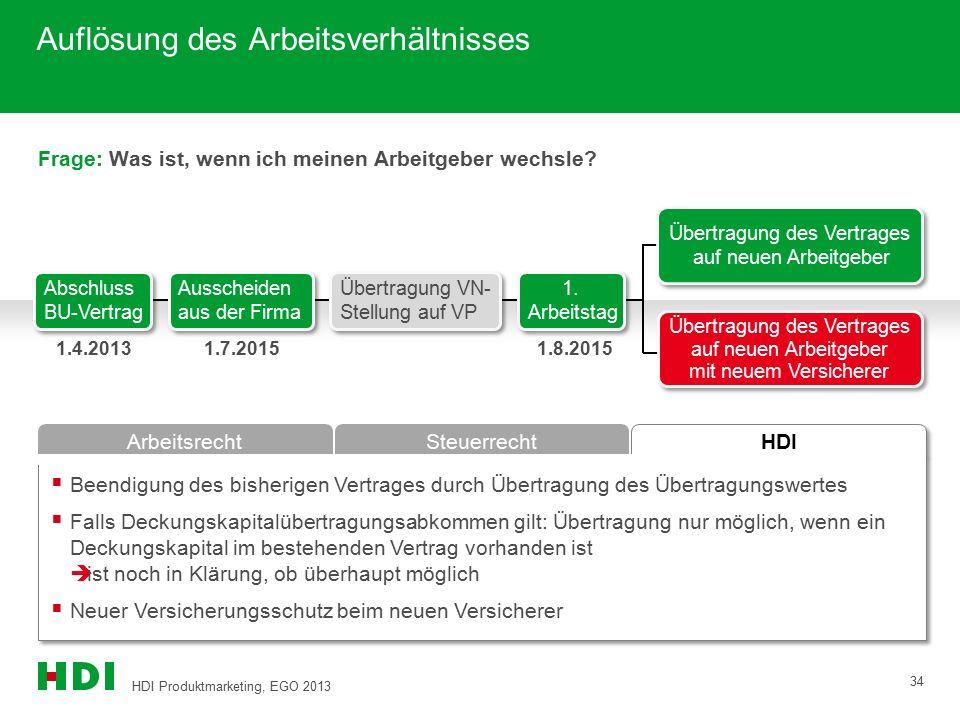 HDI Produktmarketing, EGO 2013 34 HDI ArbeitsrechtSteuerrecht Auflösung des Arbeitsverhältnisses Frage: Was ist, wenn ich meinen Arbeitgeber wechsle?