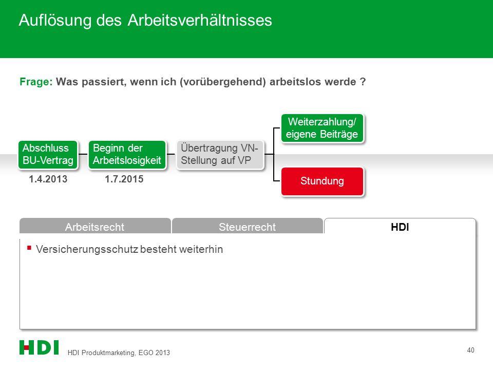 HDI Produktmarketing, EGO 2013 40 HDI SteuerrechtArbeitsrecht Auflösung des Arbeitsverhältnisses Frage: Was passiert, wenn ich (vorübergehend) arbeits