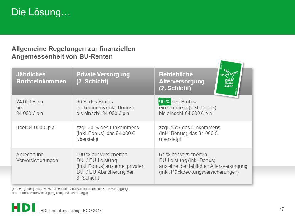 HDI Produktmarketing, EGO 2013 47 Die Lösung… Allgemeine Regelungen zur finanziellen Angemessenheit von BU-Renten (alte Regelung: max. 60 % des Brutto