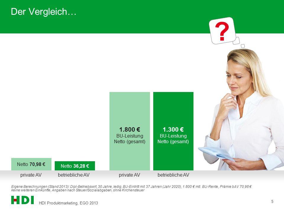 HDI Produktmarketing, EGO 2013 5 1.800 € BU-Leistung gesamt 1.300 € BU-Leistung Netto (gesamt) 1.800 € BU-Leistung gesamt 1.800 € BU-Leistung Netto (g
