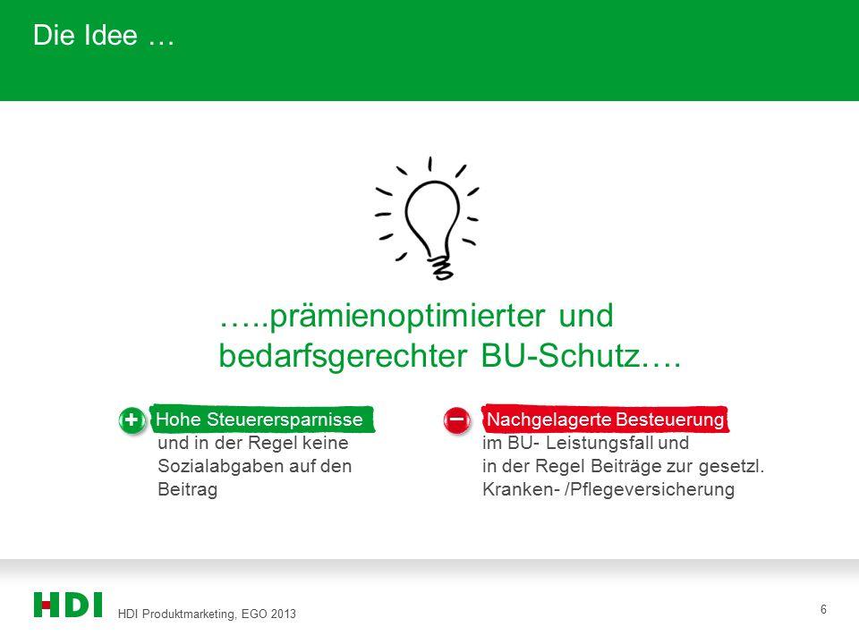 HDI Produktmarketing, EGO 2013 6 Die Idee … …..prämienoptimierter und bedarfsgerechter BU-Schutz…. Nachgelagerte Besteuerung im BU- Leistungsfall und
