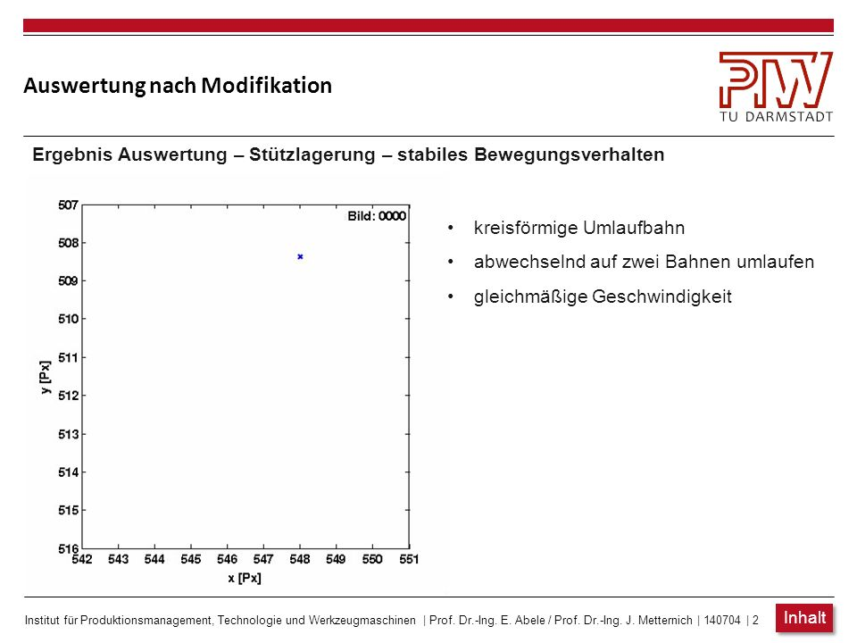 Institut für Produktionsmanagement, Technologie und Werkzeugmaschinen | Prof. Dr.-Ing. E. Abele / Prof. Dr.-Ing. J. Metternich | 140704 | 2 Auswertung