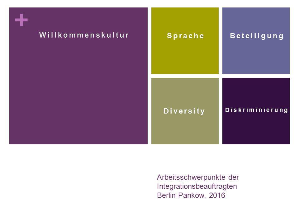 + Arbeitsschwerpunkte der Integrationsbeauftragten Berlin-Pankow, 2016 SpracheBeteiligung DiversityDiskriminierung