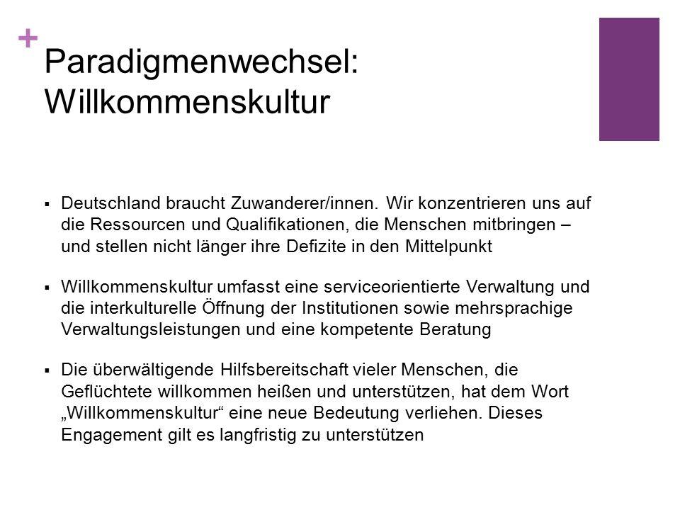 + Paradigmenwechsel: Willkommenskultur  Deutschland braucht Zuwanderer/innen.