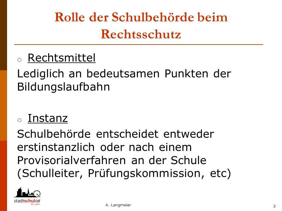 A. Langmeier 3 Rolle der Schulbehörde beim Rechtsschutz o Rechtsmittel Lediglich an bedeutsamen Punkten der Bildungslaufbahn o Instanz Schulbehörde en
