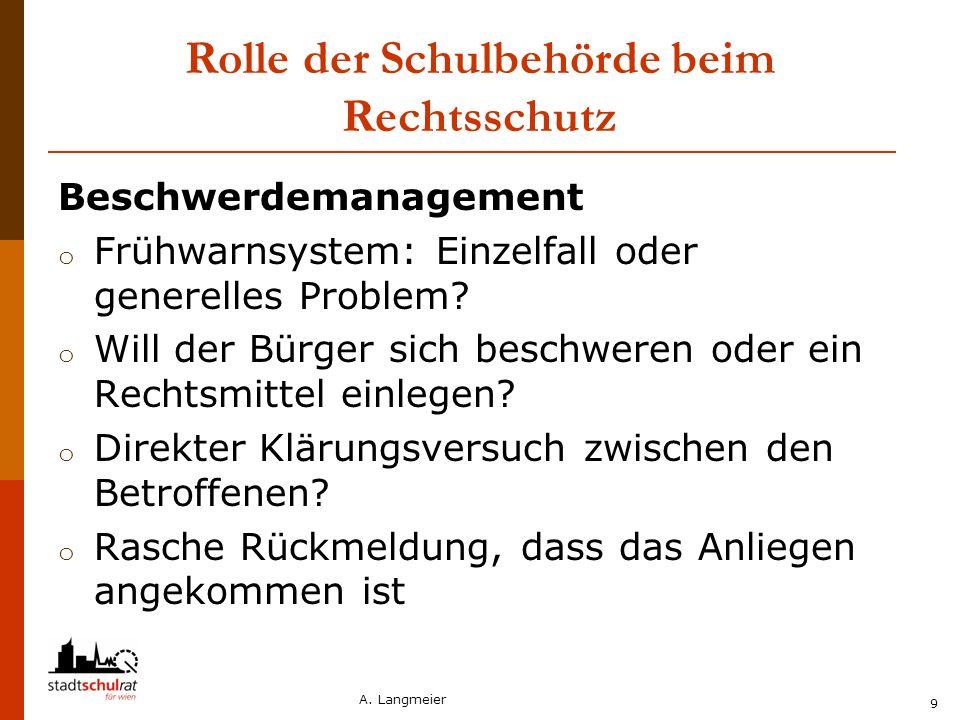 A. Langmeier 9 Rolle der Schulbehörde beim Rechtsschutz Beschwerdemanagement o Frühwarnsystem: Einzelfall oder generelles Problem? o Will der Bürger s