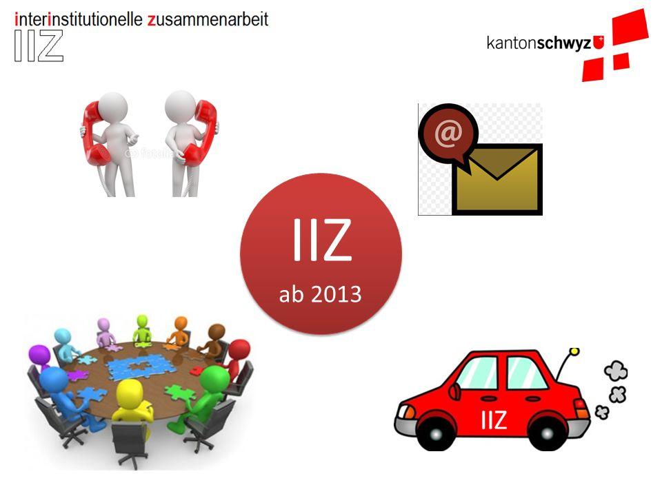 Kennzahlen aus IIZ 2014 / wer macht IIZ-Meldungen?